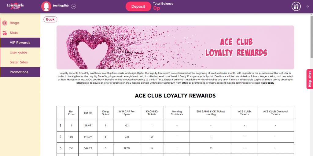 Bingo Loyalty Rewards Information